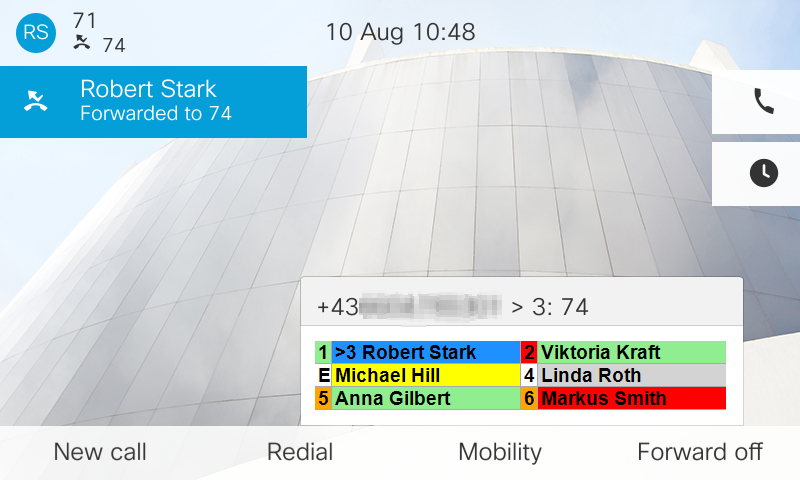 Status display of all group members in real time - forwarding
